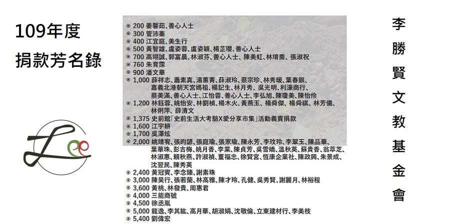 財團法人李勝賢文教基金會